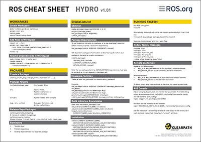 ROS Cheat Sheet - Learn ROS Indigo