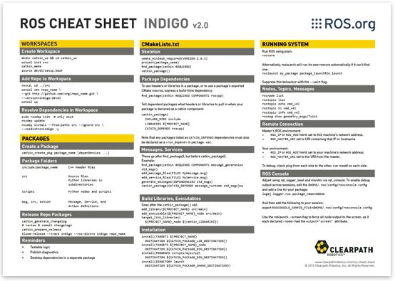 robot operating system cheat sheet for ROS indigo